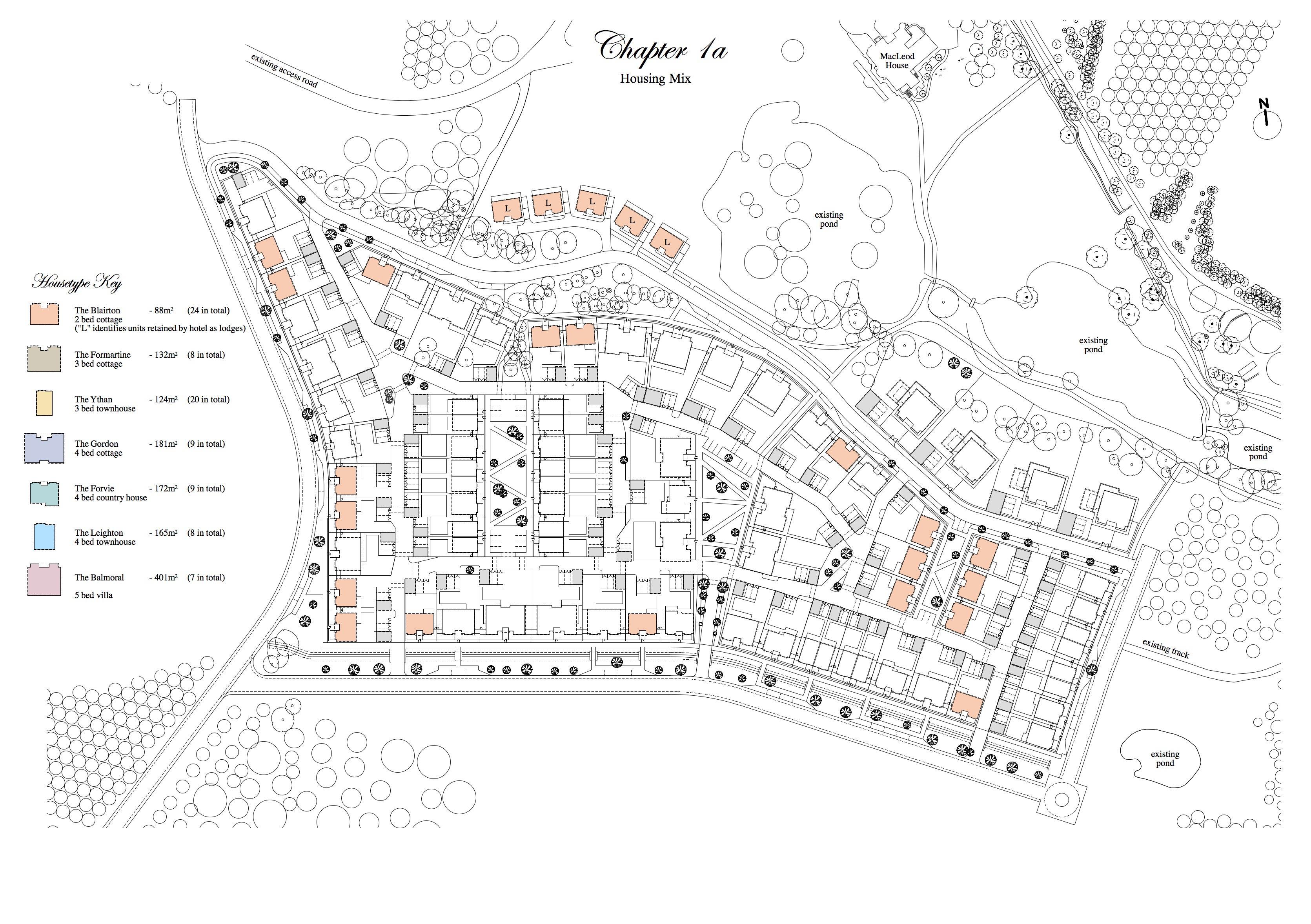 Blairton-plots